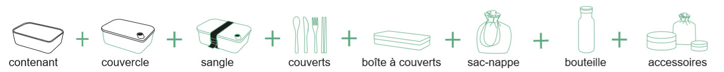 kit complet bento et isotherme100% naturel